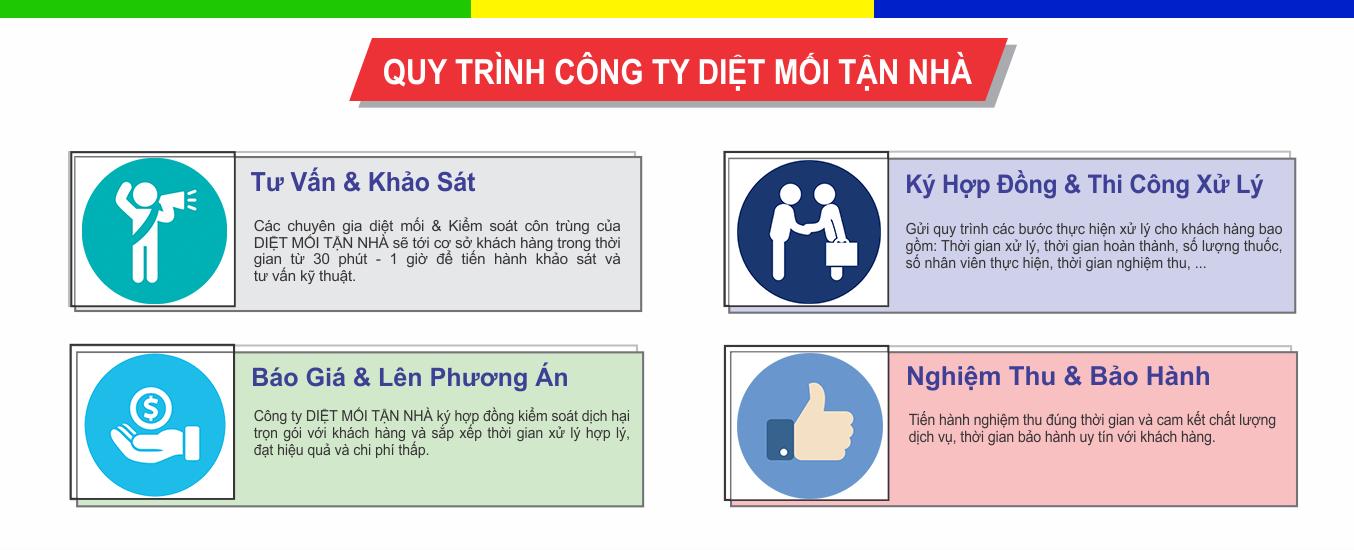 diet-tan-nha-1